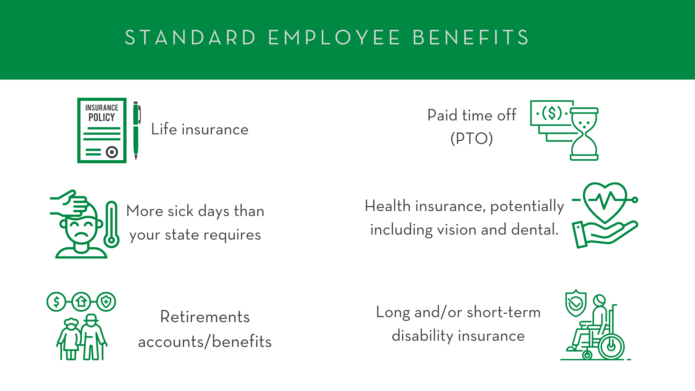 List of Standard Employee Benefits: Life Insurance, Paid Time Off (PTO), More sick days than your state requires, Health Insurance, Potentially including vision and dental, Retirement accounts/ benefits, long and/or short-term disability insurance.